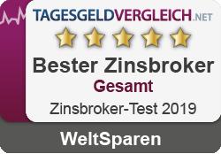 Bester Zinsbroker 2019