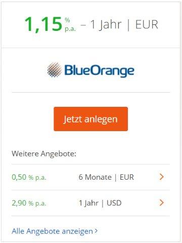 Die BlueOrange Bank aus Lettland zahlt für 1-jähriges Festgeld 1,15 % Zinsen p.a..