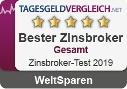 "Sieger in der Kategorie ""Bester Zinsbroker Gesamt""."