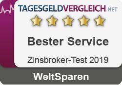 """Sieger in der Kategorie """"Bester Service""""."""