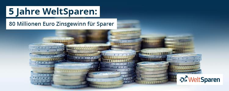 5 Jahre WeltSparen: 80 Millionen Euro Zinsgewinn trotz Negativzinsen
