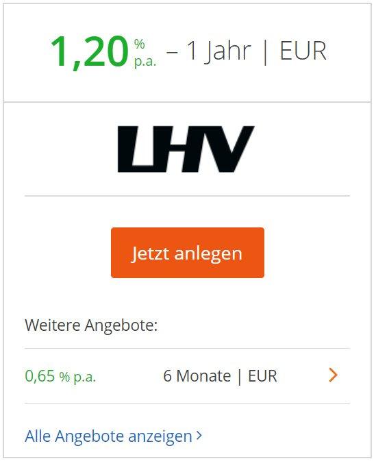 LHV zahlt 1,20 % Zinsen p.a. für 1-jähriges Festgeld.