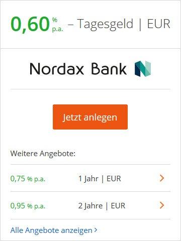 Bei der Nordax Bank aus Schweden gibt es 0,60 % ZInsen p.a. für Tagesgeld.
