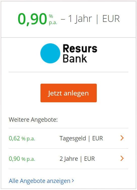 Resurs Bank zahlt 0,90 % Zinsen p.a. für 1-jähriges Festgeld im Aaa-Land Schweden.