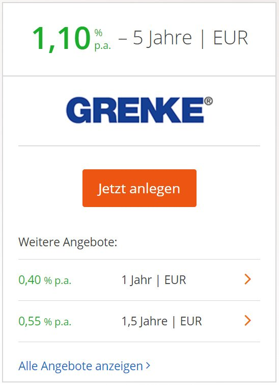 5-jähriges Festgeld bei der Grenke Bank in Baden-Baden.q