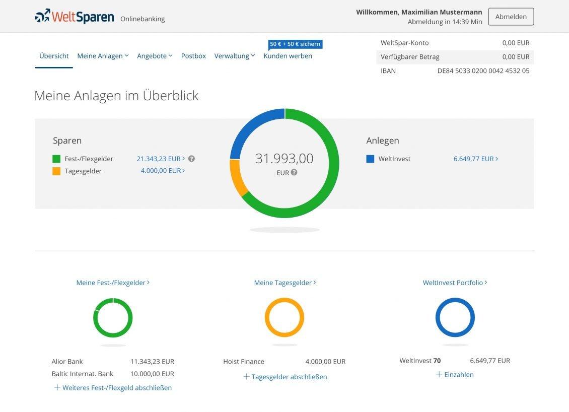 Das WeltSparen-Onlinebanking in der Übersicht.