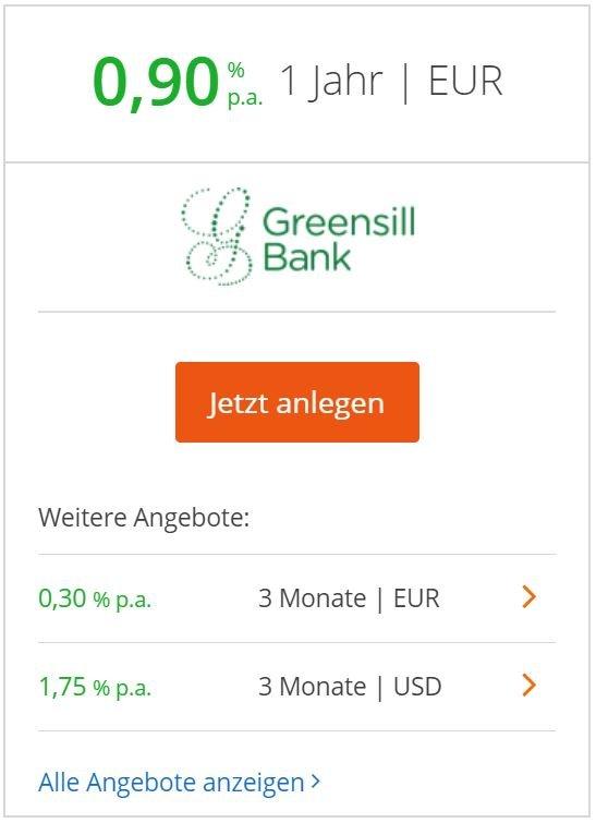 Greensill Bank bietet hohe Zinsen für Festgeld.