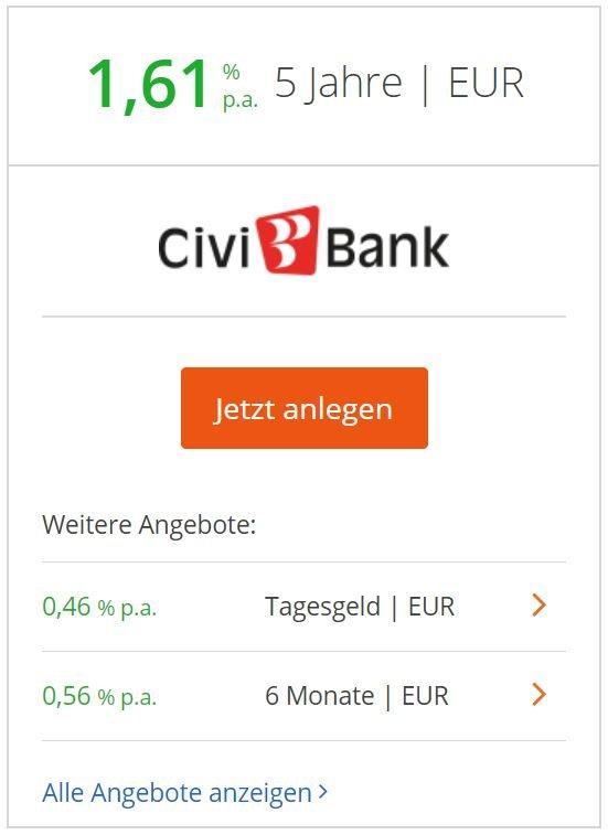 5-jähriges Festgeld von Civibank.