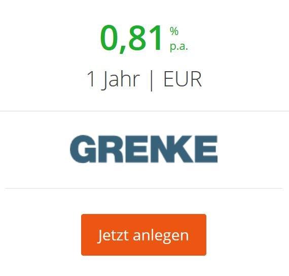 Grenke Bank aus Deutschland erhöht Zinsen für Festgeld.